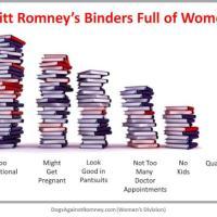 Binders?  We Don't Need No Stinkin' Binders!
